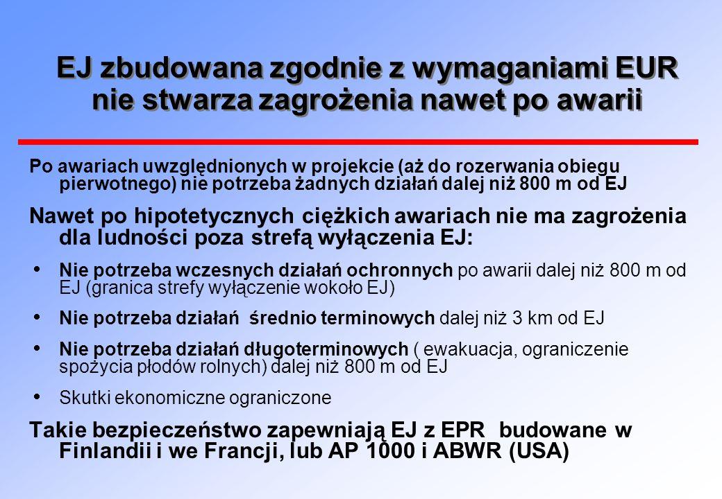 EJ zbudowana zgodnie z wymaganiami EUR nie stwarza zagrożenia nawet po awarii