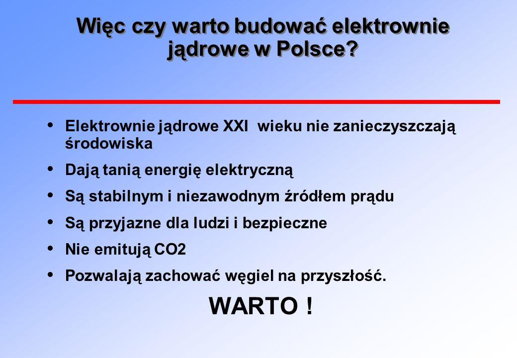 Więc czy warto budować elektrownie jądrowe w Polsce