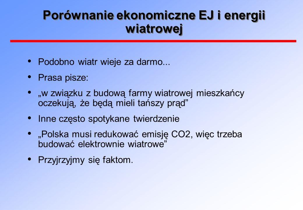 Porównanie ekonomiczne EJ i energii wiatrowej