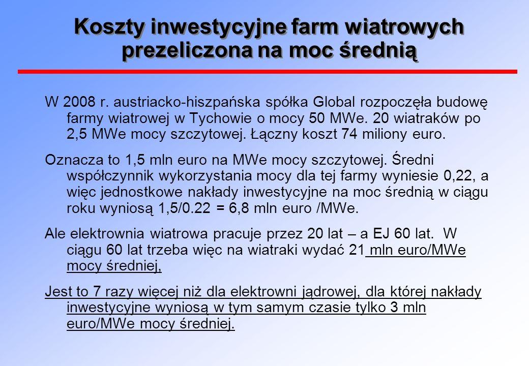 Koszty inwestycyjne farm wiatrowych prezeliczona na moc średnią