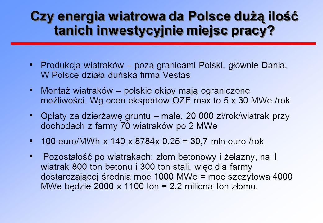 Czy energia wiatrowa da Polsce dużą ilość tanich inwestycyjnie miejsc pracy