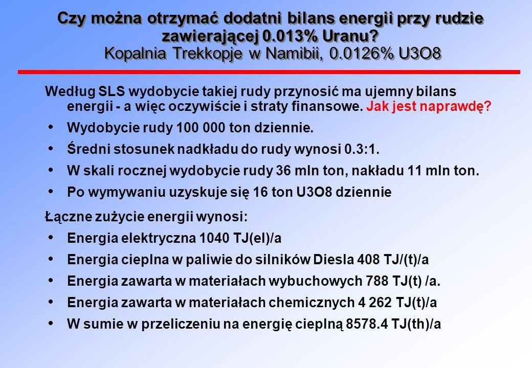 Czy można otrzymać dodatni bilans energii przy rudzie zawierającej 0