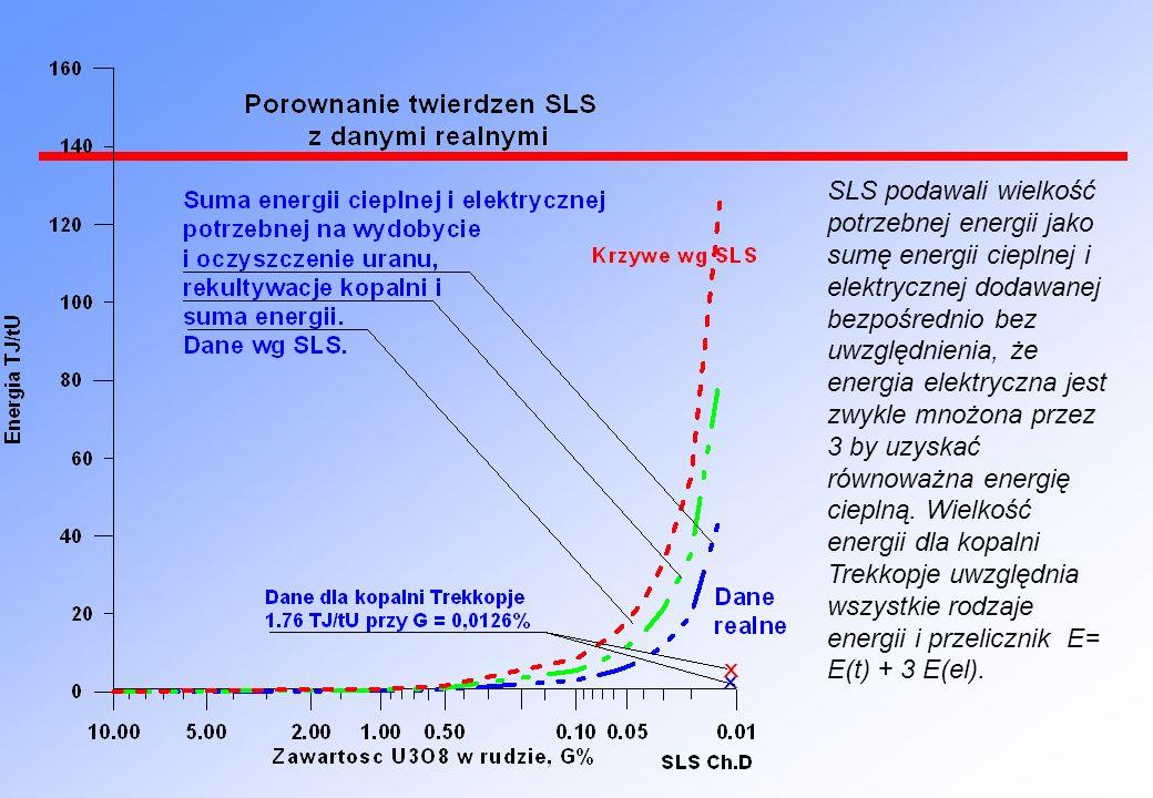 SLS podawali wielkość potrzebnej energii jako sumę energii cieplnej i elektrycznej dodawanej bezpośrednio bez uwzględnienia, że energia elektryczna jest zwykle mnożona przez 3 by uzyskać równoważna energię cieplną.