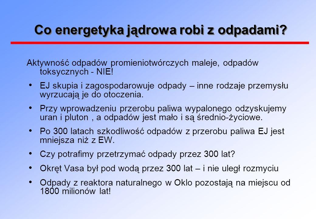 Co energetyka jądrowa robi z odpadami
