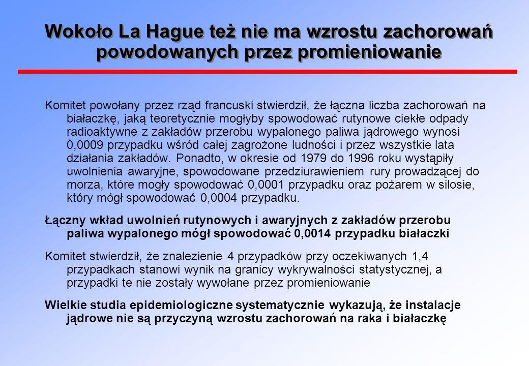 Wokoło La Hague też nie ma wzrostu zachorowań powodowanych przez promieniowanie