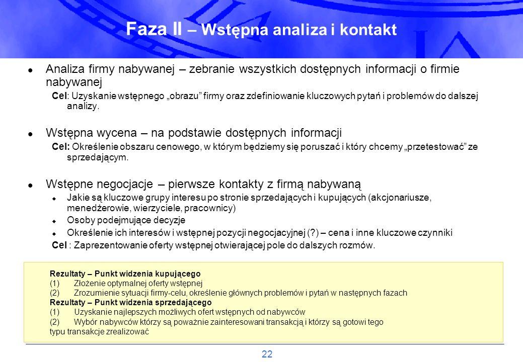 Faza II – Wstępna analiza i kontakt