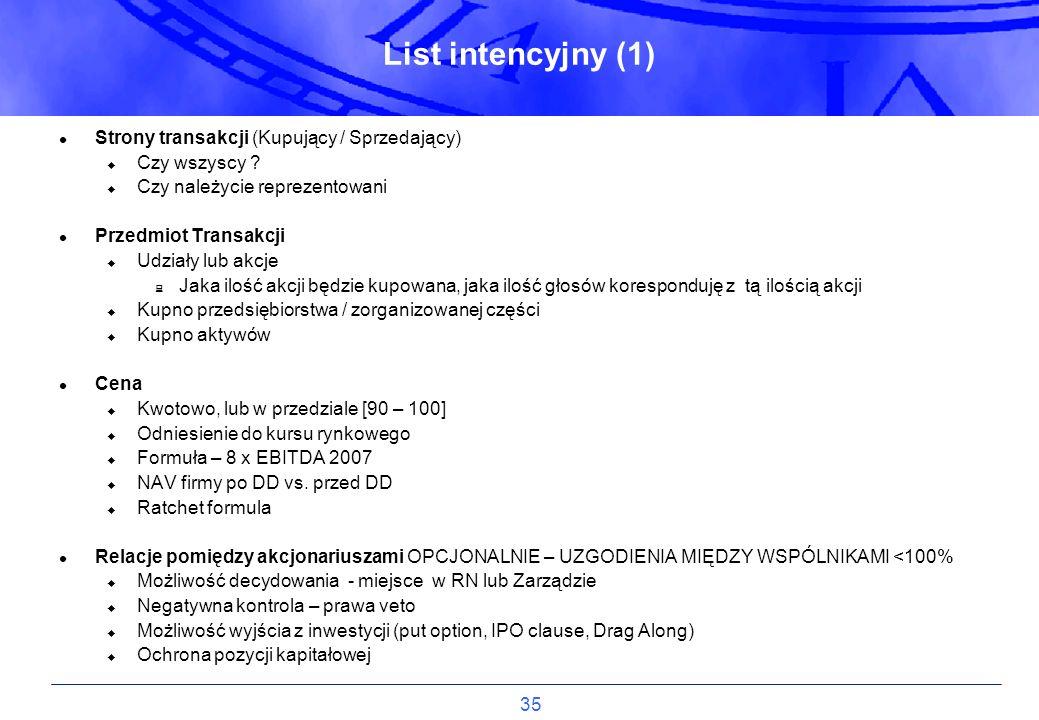 List intencyjny (1) Strony transakcji (Kupujący / Sprzedający)