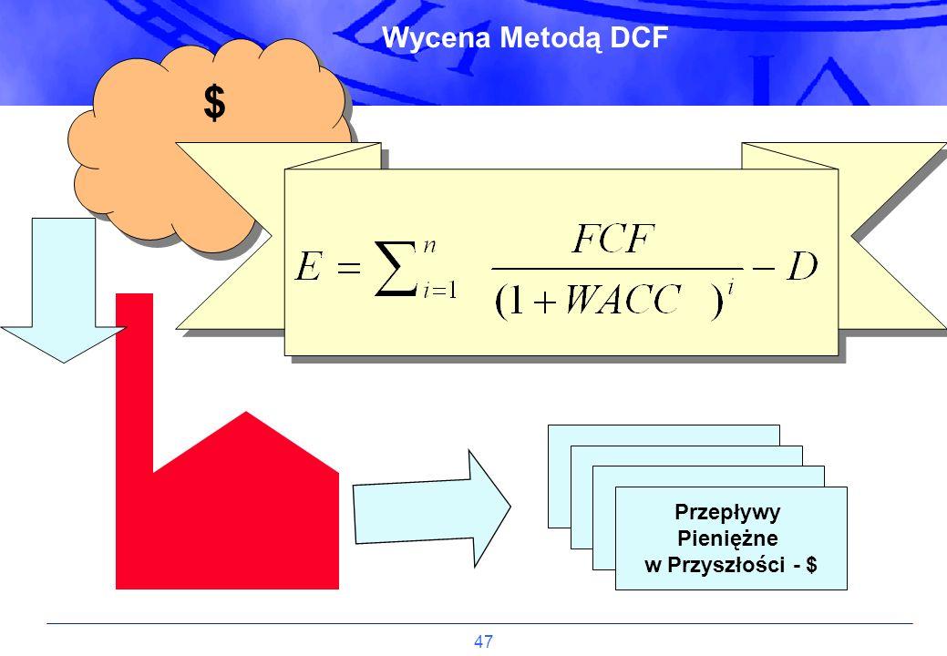 Wycena Metodą DCF $ Przepływy Pieniężne w Przyszłości - $