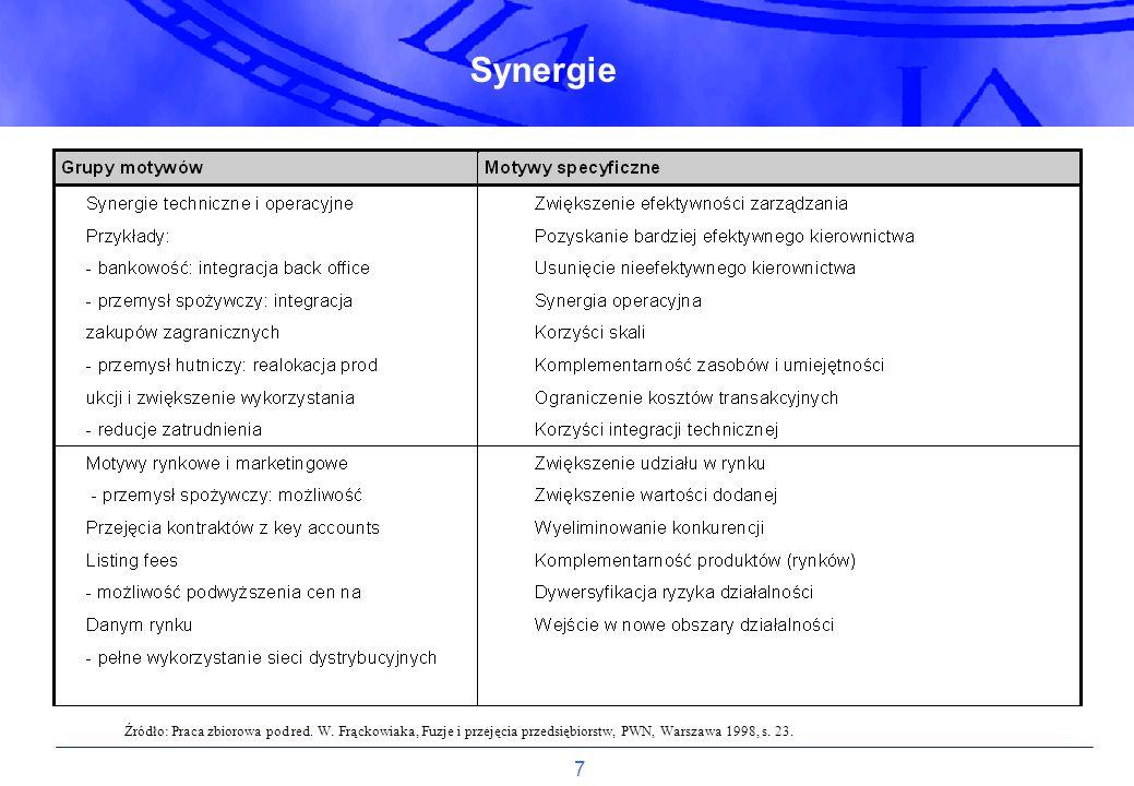Synergie Źródło: Praca zbiorowa pod red. W.