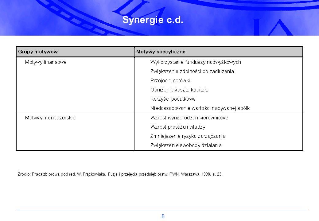 Synergie c.d. Źródło: Praca zbiorowa pod red. W.