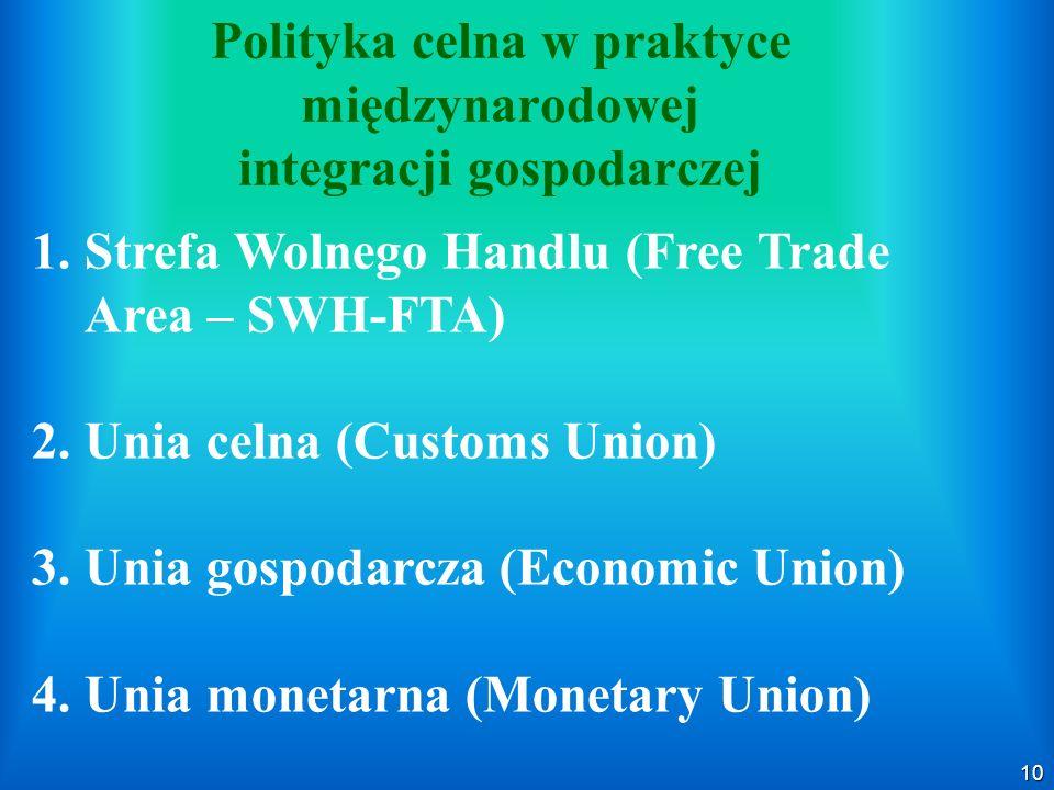 Polityka celna w praktyce międzynarodowej integracji gospodarczej