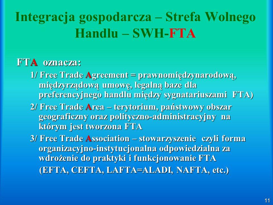 Integracja gospodarcza – Strefa Wolnego Handlu – SWH-FTA