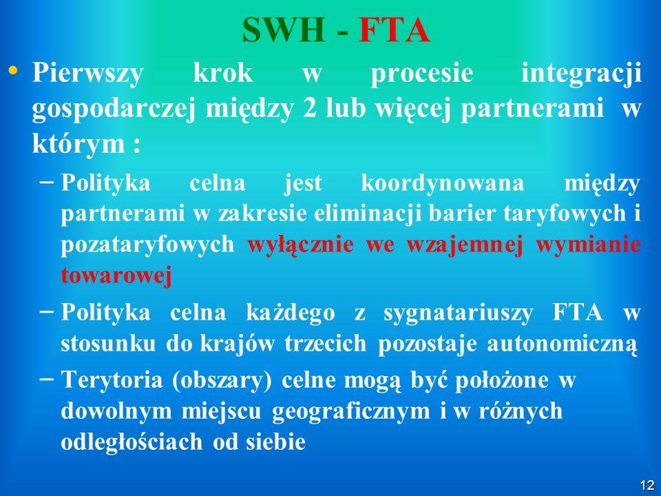 SWH - FTA Pierwszy krok w procesie integracji gospodarczej między 2 lub więcej partnerami w którym :