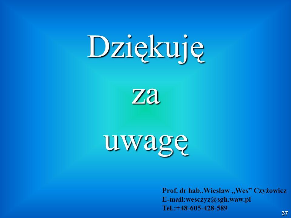 """Dziękuję za uwagę Prof. dr hab..Wieslaw """"Wes Czyżowicz"""