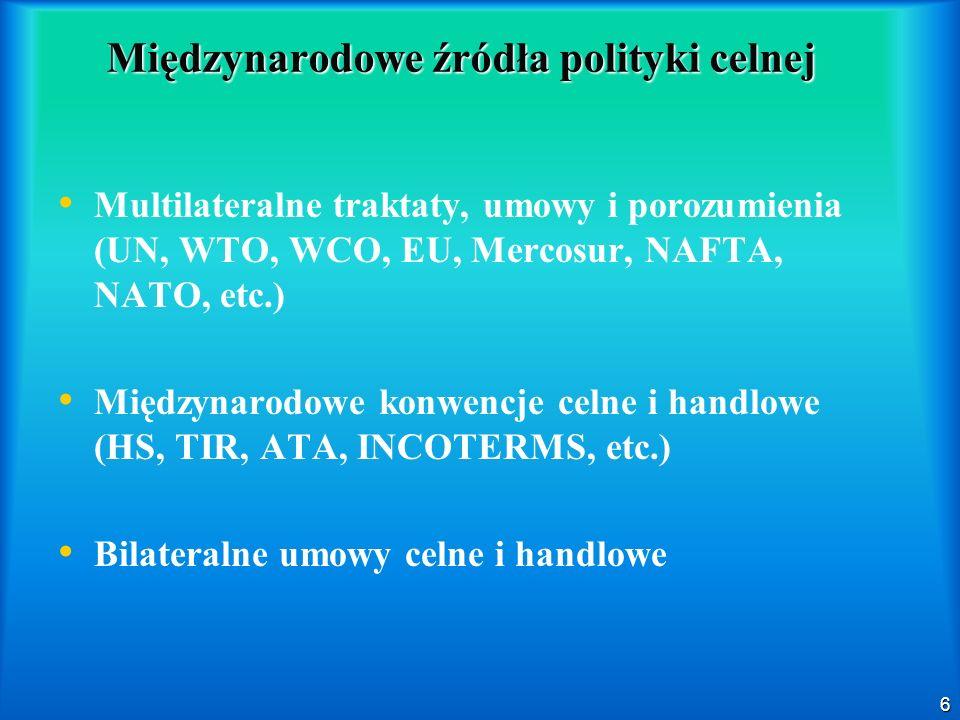 Międzynarodowe źródła polityki celnej