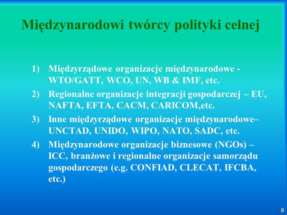 Międzynarodowi twórcy polityki celnej