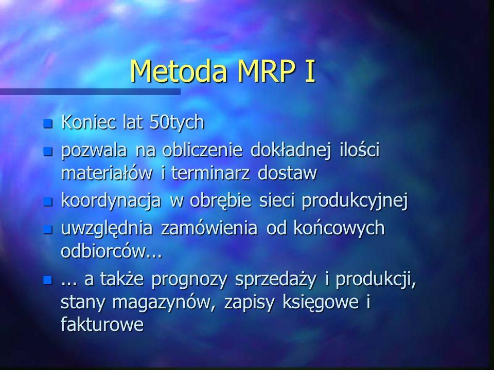 Metoda MRP I Koniec lat 50tych