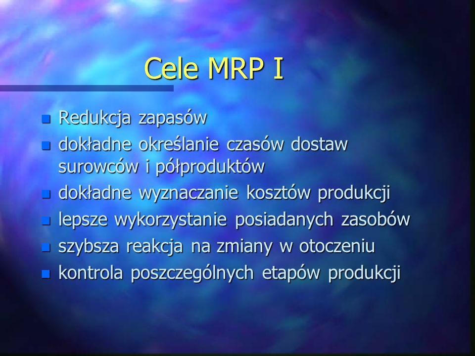 Cele MRP I Redukcja zapasów
