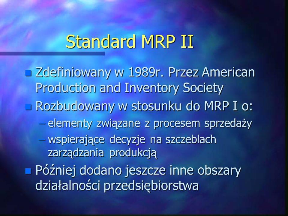 Standard MRP II Zdefiniowany w 1989r. Przez American Production and Inventory Society. Rozbudowany w stosunku do MRP I o: