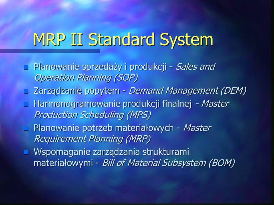 MRP II Standard System Planowanie sprzedaży i produkcji - Sales and Operation Planning (SOP) Zarządzanie popytem - Demand Management (DEM)