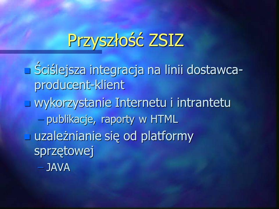 Przyszłość ZSIZ Ściślejsza integracja na linii dostawca-producent-klient. wykorzystanie Internetu i intrantetu.
