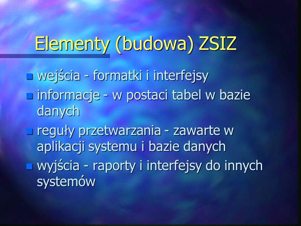 Elementy (budowa) ZSIZ