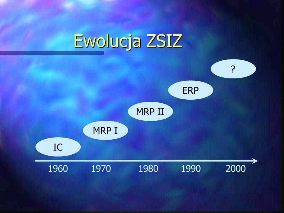 Ewolucja ZSIZ ERP MRP II MRP I IC 1960 1980 1990 2000 1970