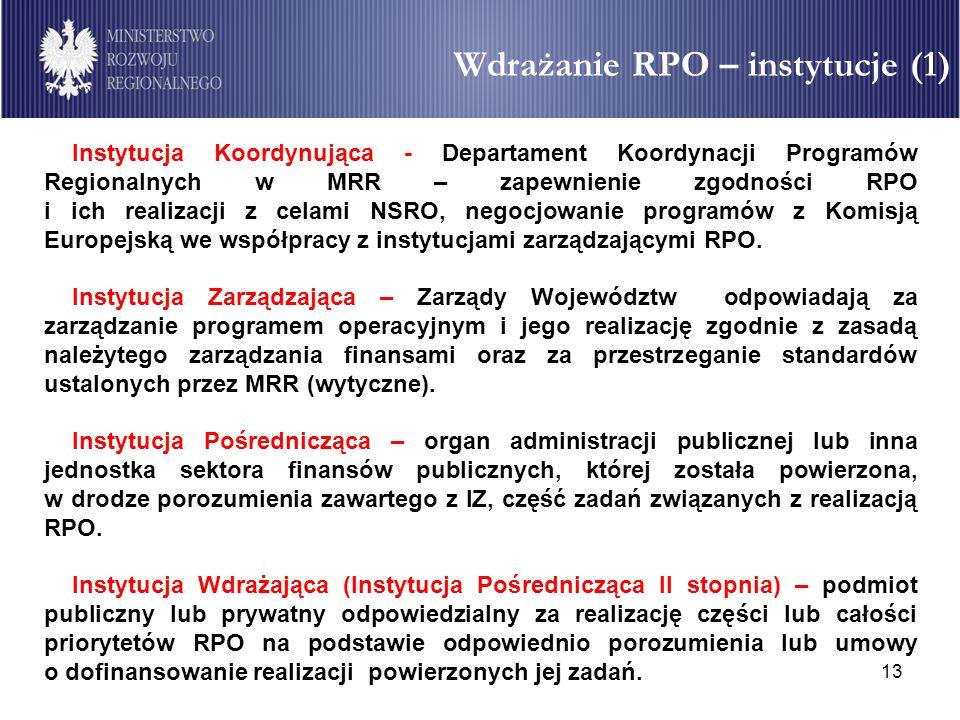 Wdrażanie RPO – instytucje (1)