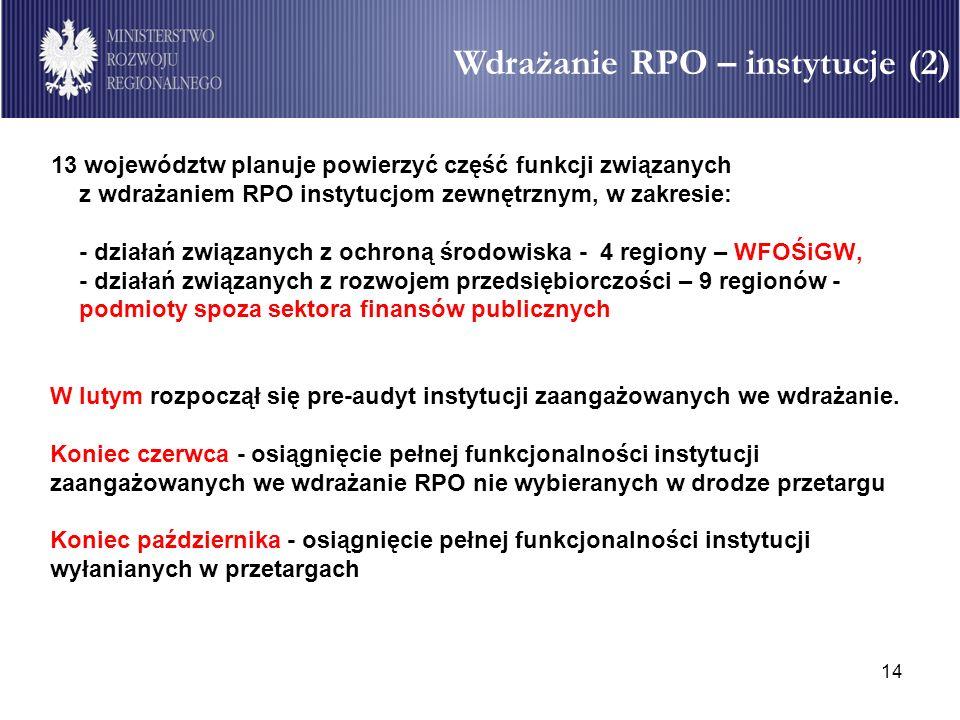 Wdrażanie RPO – instytucje (2)