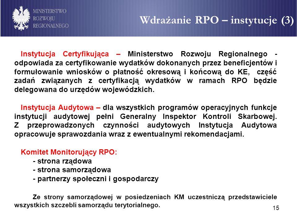 Wdrażanie RPO – instytucje (3)