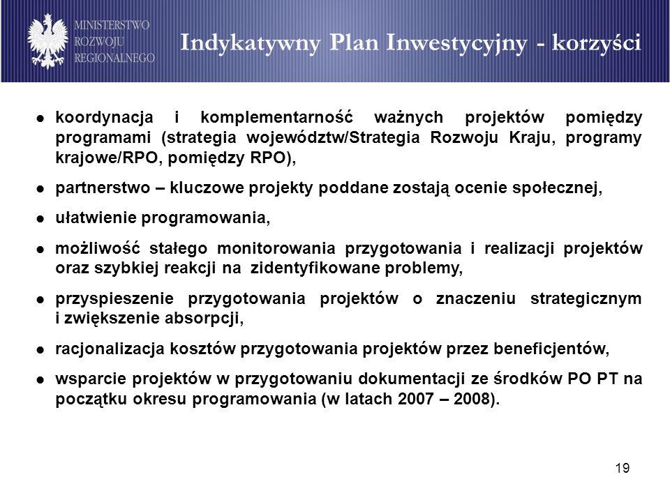 Indykatywny Plan Inwestycyjny - korzyści