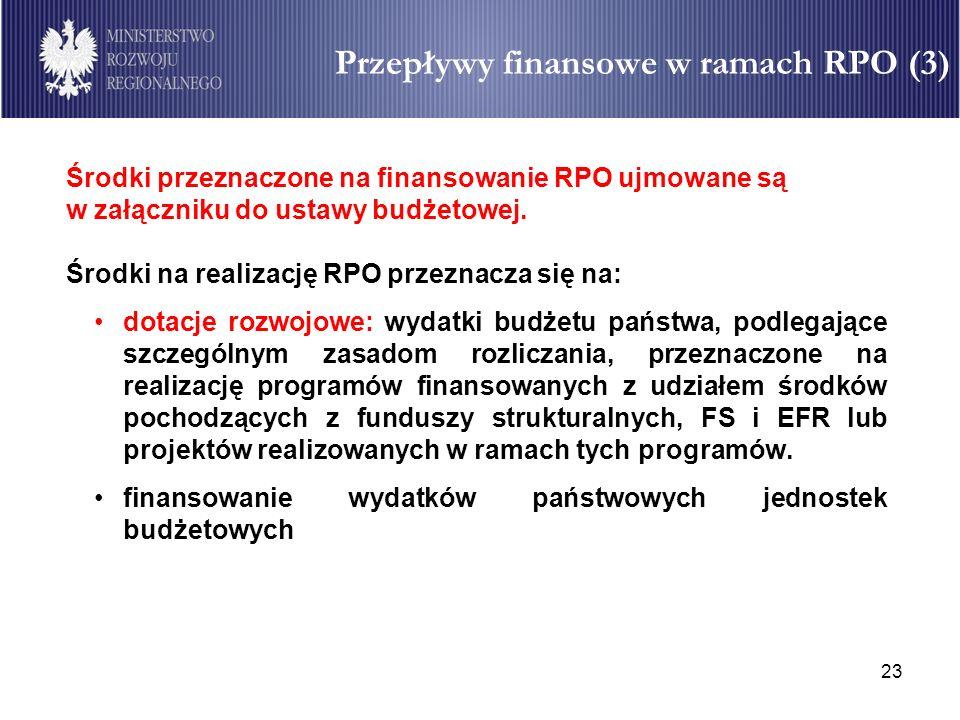 Przepływy finansowe w ramach RPO (3)