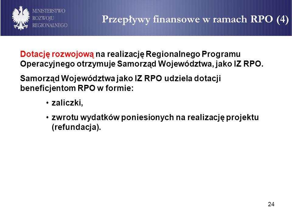 Przepływy finansowe w ramach RPO (4)