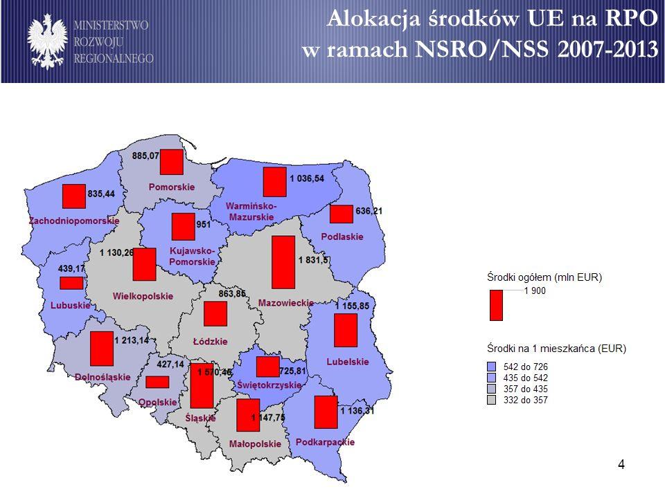 Alokacja środków UE na RPO w ramach NSRO/NSS 2007-2013