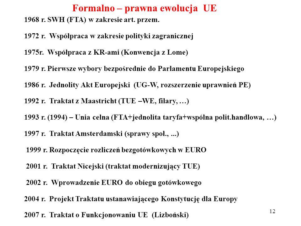 Formalno – prawna ewolucja UE
