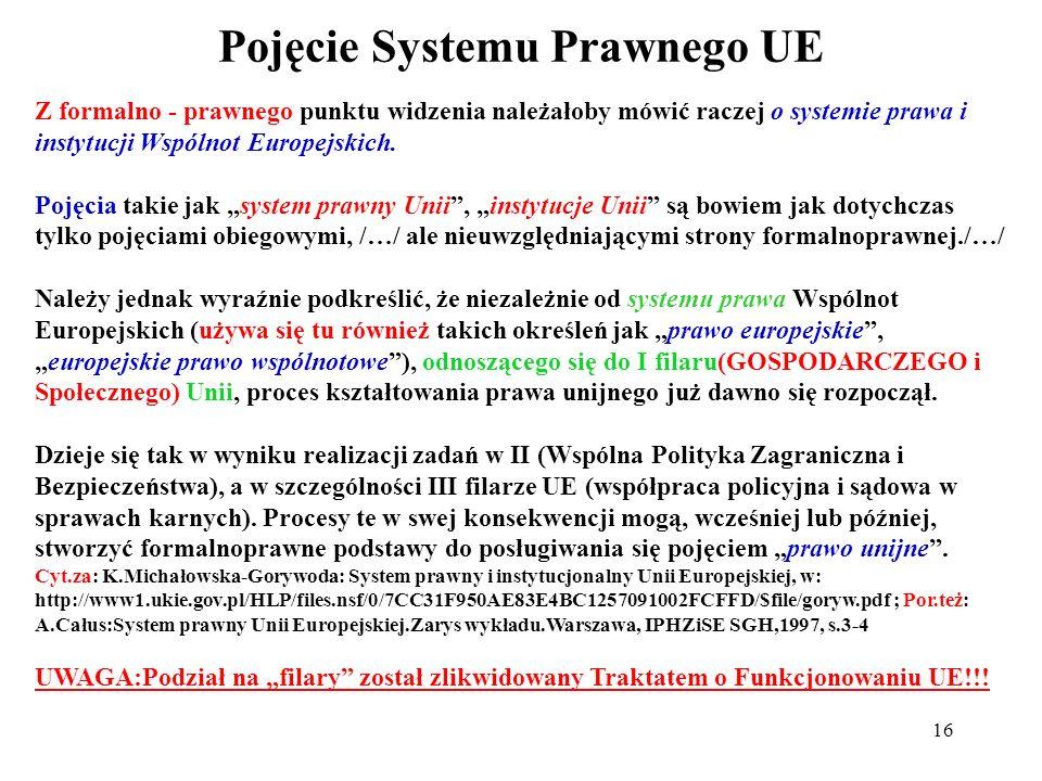 Pojęcie Systemu Prawnego UE
