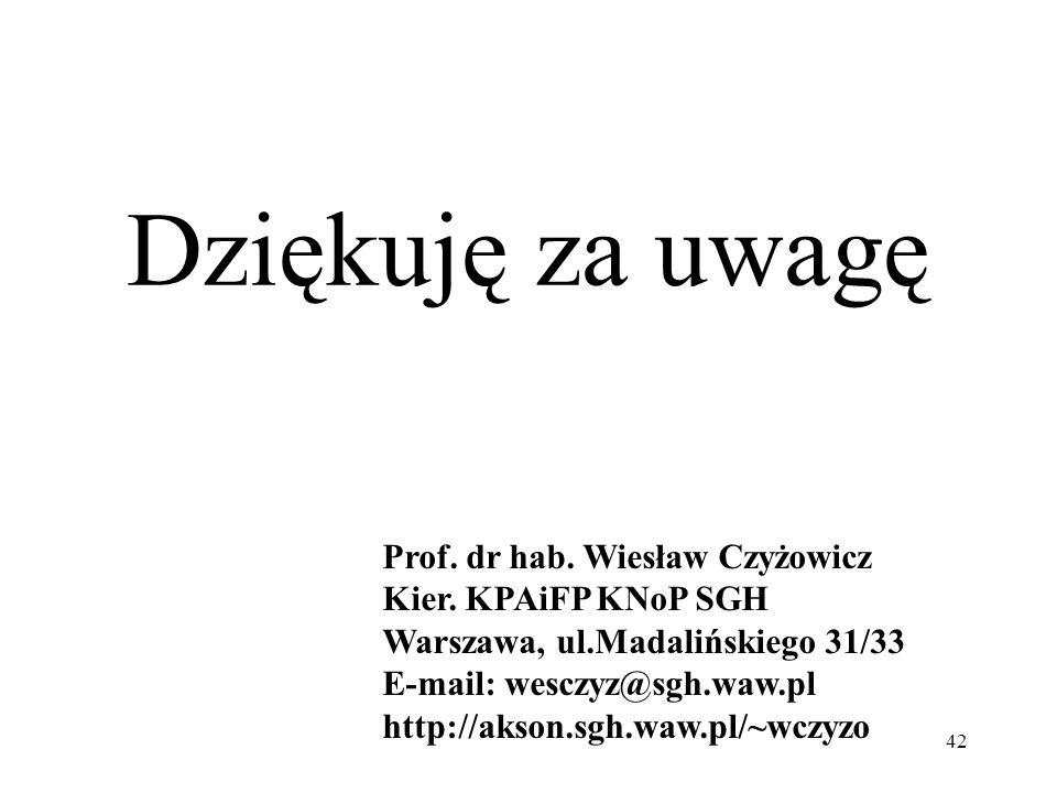 Dziękuję za uwagę Prof. dr hab. Wiesław Czyżowicz