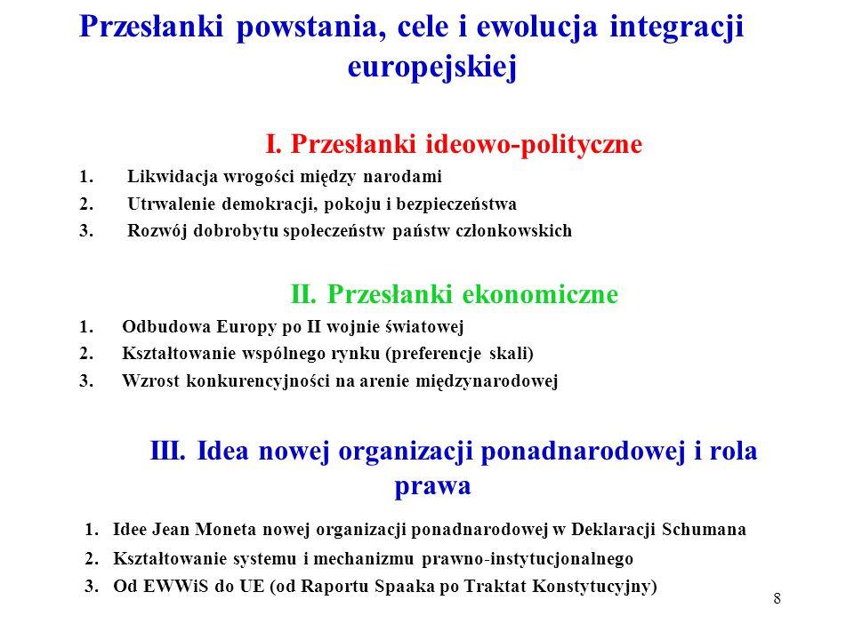 Przesłanki powstania, cele i ewolucja integracji europejskiej