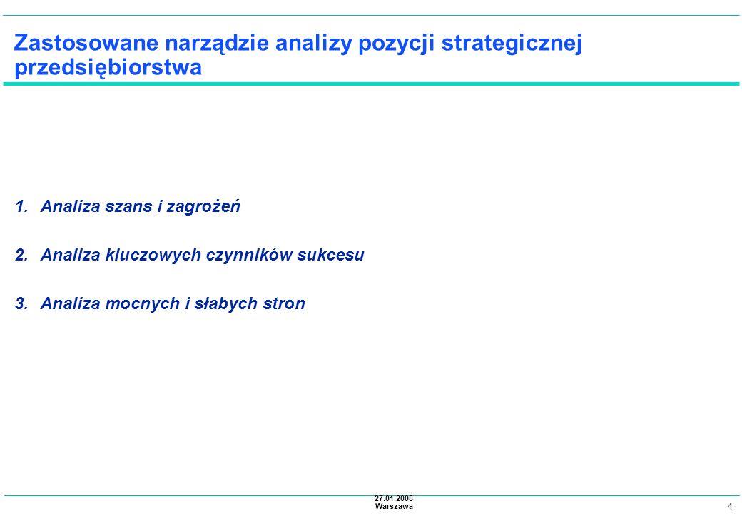 Zastosowane narządzie analizy pozycji strategicznej przedsiębiorstwa