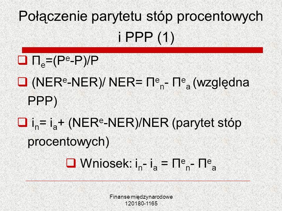 Połączenie parytetu stóp procentowych i PPP (1)