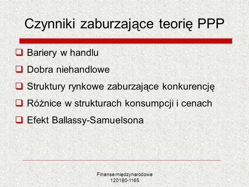 Czynniki zaburzające teorię PPP