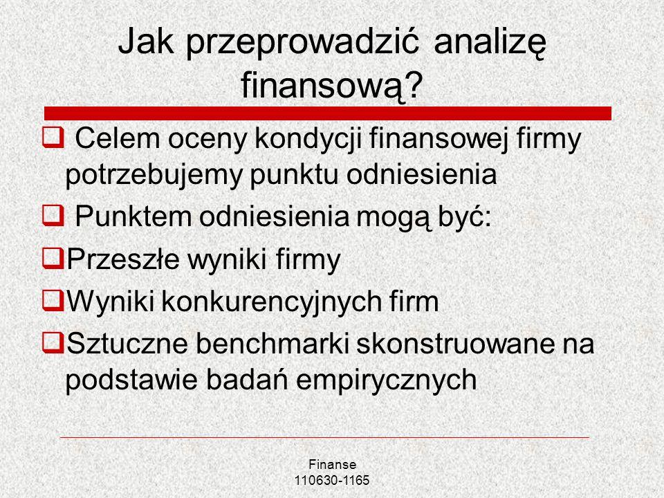 Jak przeprowadzić analizę finansową