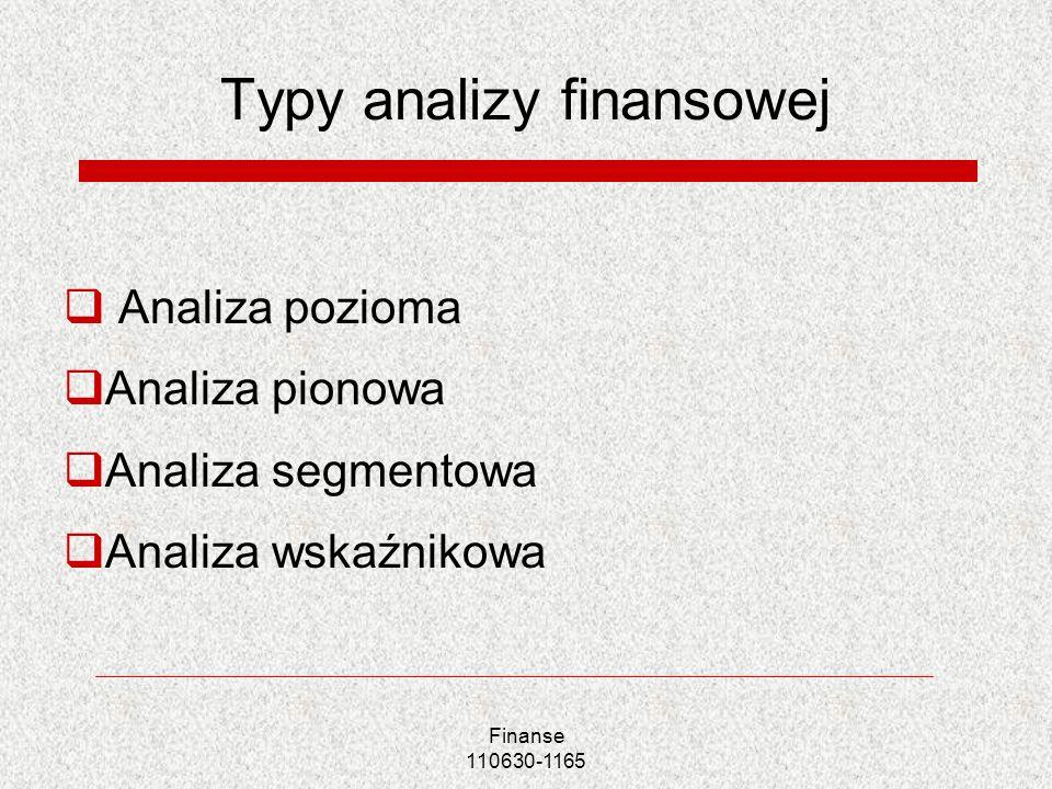 Typy analizy finansowej