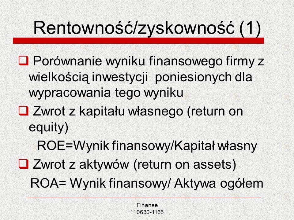 Rentowność/zyskowność (1)