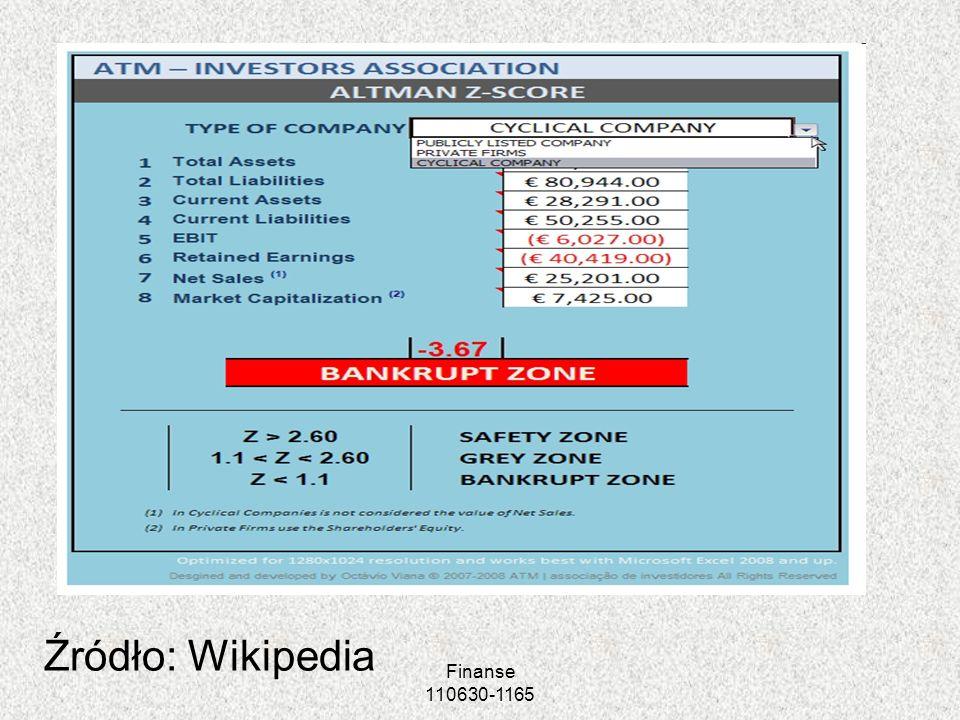 Źródło: WikipediaFinanse 110630-1165.