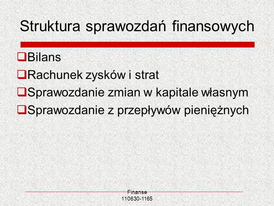 Struktura sprawozdań finansowych