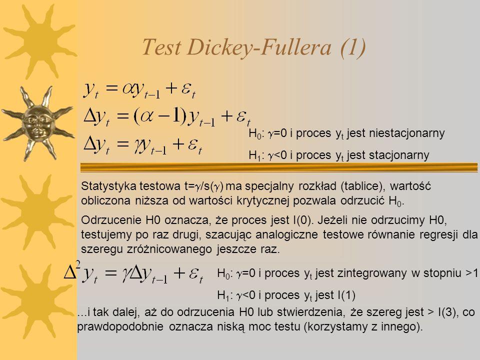 Test Dickey-Fullera (1)