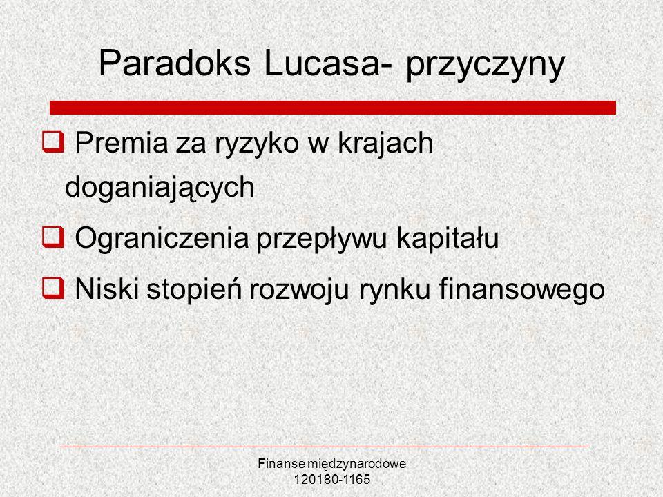 Paradoks Lucasa- przyczyny