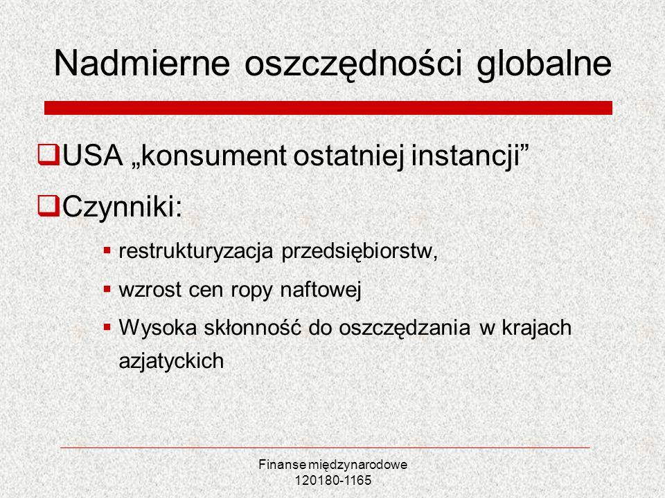 Nadmierne oszczędności globalne