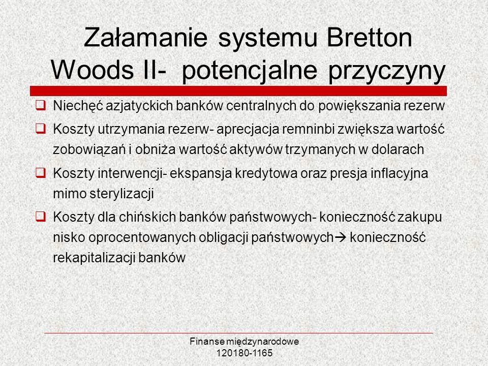 Załamanie systemu Bretton Woods II- potencjalne przyczyny